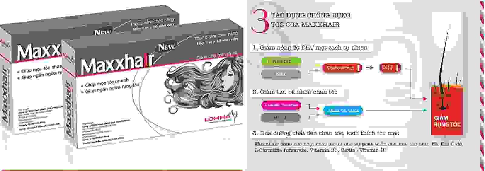 Một số biện pháp trị rụng tóc khác 1